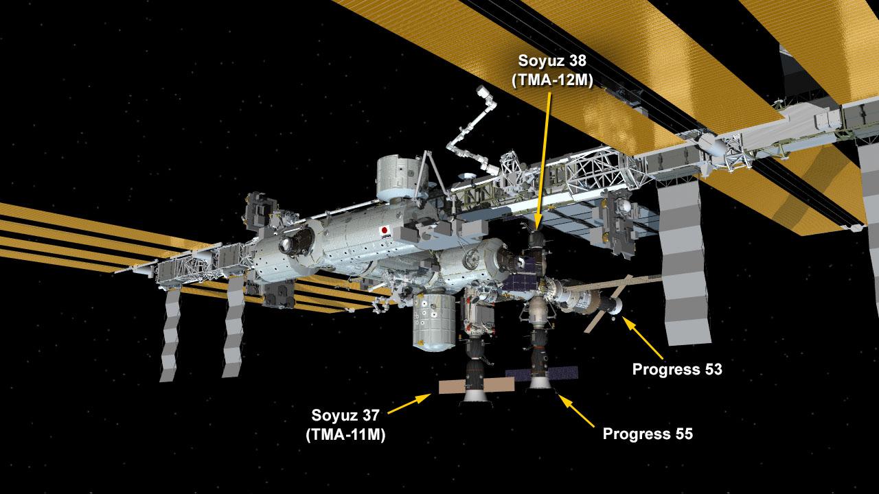 Configuration de l'ISS après l'arrivée du cargo Progress M23-M  (source NASA)
