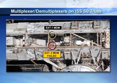 Localisation de l'équipement MDM défectueux qui sera changé lors de l'EVA 26 (source NASA)