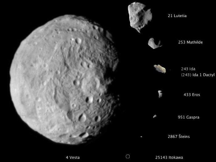 Des photos d'astéroides prises par Hubble ou des sondes spatiales et leur échelle relative (source NASA)
