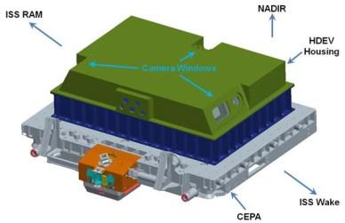 Schéma du HDEV avec les orientations des caméras (source NASA)