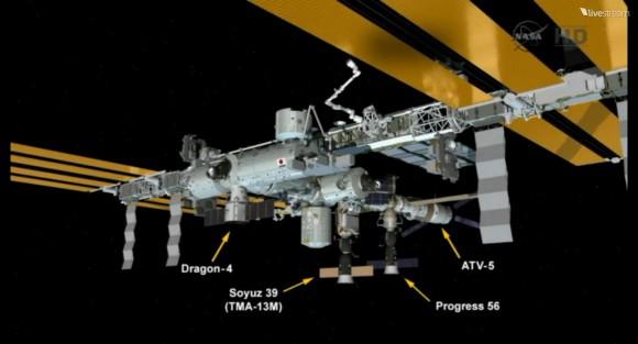 Configuration de l'ISS au 23/09/14 après l'accostage réussi du cargo dragon Spx4 (source NASA TV)