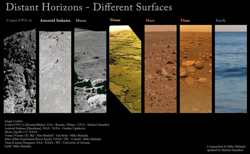 distant horizons - different surfaces