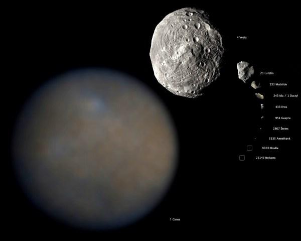 Ceres comparé aux  astéroïdes visités à ce jour, dont Vesta. (Image de la NASA/ESA/JAXA. Compilées par Paul Schenck=.