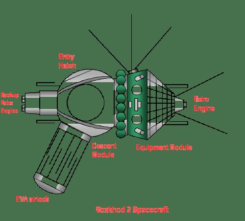 Schéma du Voskhod 2 (via orbiterchspacenews)