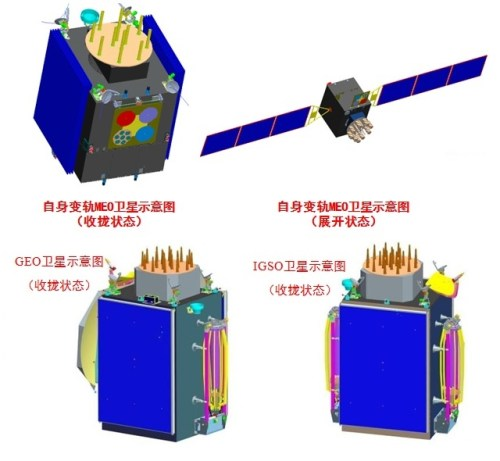 Les satellites du système BeiDou (Image: CAST)