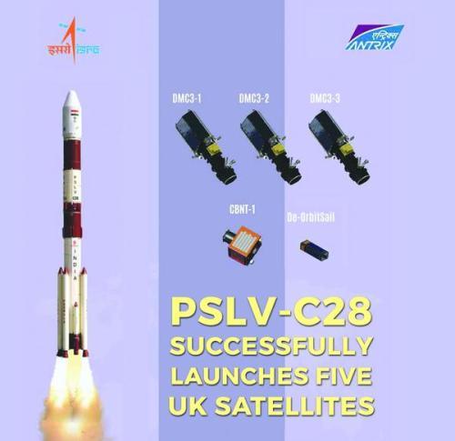 Lancement réussi de la fusée PSLV indienne le 10/07/15, emportant 5 satellites britanniques  (source ISRO)