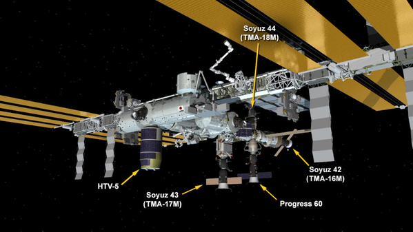 Configuration de l'ISS après l'amarrage du Soyouz TMA-18M le 4/09/15 (source NASA TV)