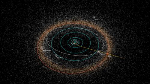 "Trajectoire de New Horizons de la NASA vers sa prochaine cible potentielle, l'objet de la ceinture de Kuiper ""2014 MU69""ou ""PT1"" (Potential Target). (Crédits: NASA / JHUAPL / SwRI / Alex Parker)"