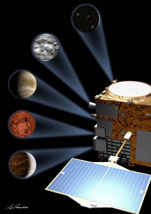 Cinq caméras de la sonde japonaise Akatsuki vont étudier l'atmosphère de Vénus (Crédit: JAXA)