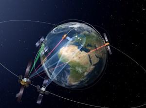 Illustration du système EDRS d'Airbus DS (credit Airbus DS)