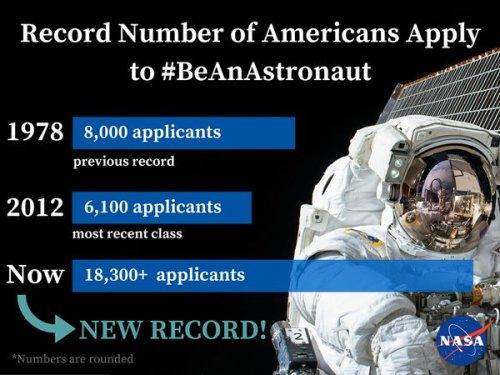18300 candidatures reçues pour la sélection des astronautes de la NASA 2017 (credit NASA)