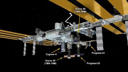 Configuration de l'ISS après l'arrivée du cargo Cygnus OA-6. 2 vaisseaux Soyouz et 2 cargos Progress complètent les engins spatiaux attachés à la Station (credit NASA)