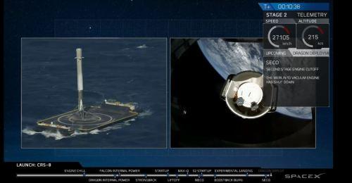 Doublé pour Space X : Atterrissage réussi du premier étage retour du lanceur Falcon 9 et mise en orbite réussie du cargo Dragon CRS-8 (credit SpaceX webcast)