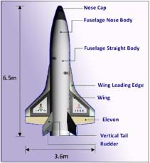 La configuration de la mini-navette RLV-TD (credit ISRO)
