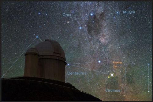 Une vue du ciel du sud sur le télescope de l'ESO de 3,6 mètres à l'Observatoire de La Silla au Chili, montrant l'emplacement de Proxima Centauri dans le ciel (Credit: Y. Beletsky (LCO)/ESO/ESA/NASA/M. Zamani)