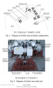 Bras robotique de la future station spatiale chinoise ? (via ChinaSpaceflight)