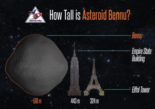 Taille d'OSIRIS-Rex comparée à la Tour Eiffel ou à L'Empire State Building (credits NASA)