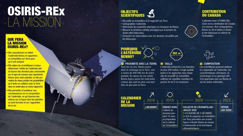 osiris-rex-infographic