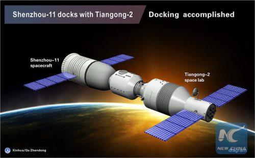 Schéma du vaisseau Shenzhou-11 amarré au laboratoire spatial Tiangong 2 (source News China)