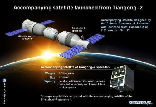 Représentation du satellite d'accompagnement Banxing-2 construit par la Shanghai Academy of Spaceflight Technology (SAST) qui a été lancé à partir du laboratoire Tiangong-2 le 22/10/2016. (credit Xinhua / Qu Zhendong)
