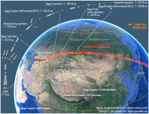Trajectoire et zone d'impact probable du cargo MS-04 le 01/12/2016 (source russianspaceweb.com)