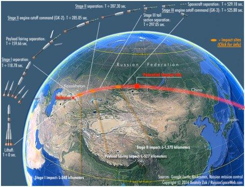 Trajectoire et zone d'impact probable du cargo MS-04 le 01/12/2016 (source russianspaceweb.com)