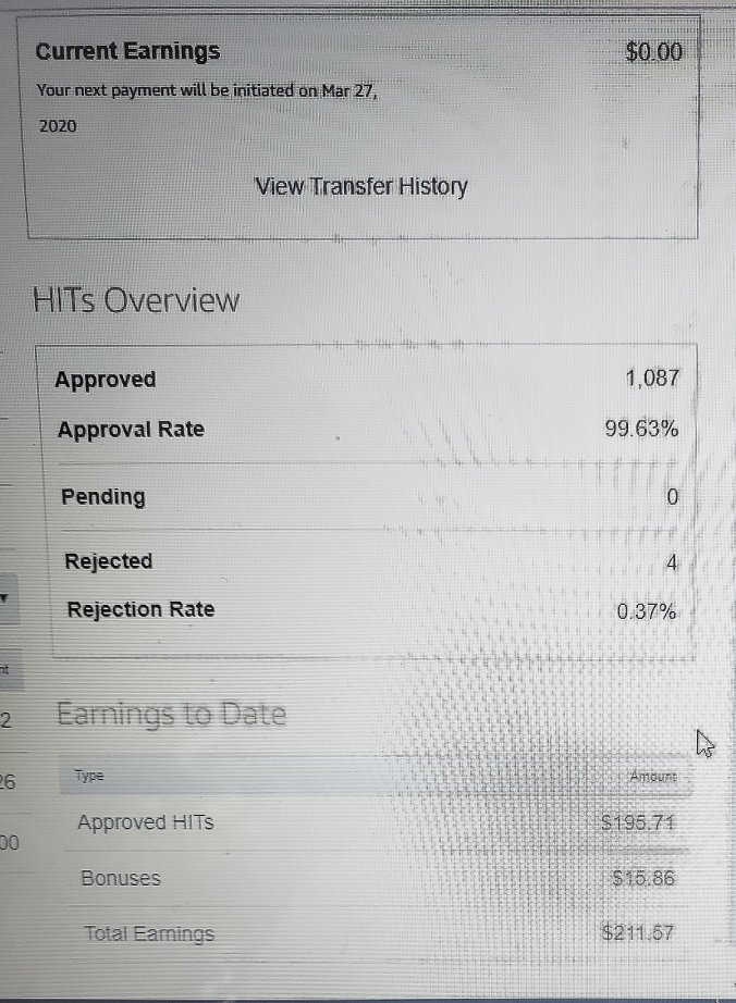Dashboard showing earnings, HITs overview and earnings to date