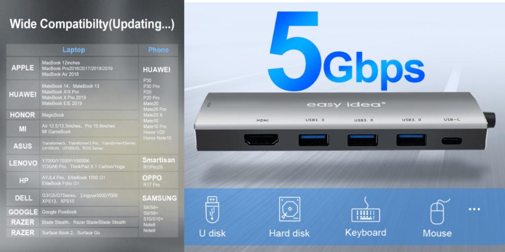 25. OTG USB Hub-Best Sellers Aliexpress