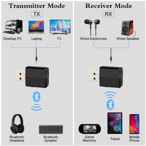25. 3 in 1 Bluetooth 5.0 Transmitter Receiver-Best to buy things on aliexpress best sellers