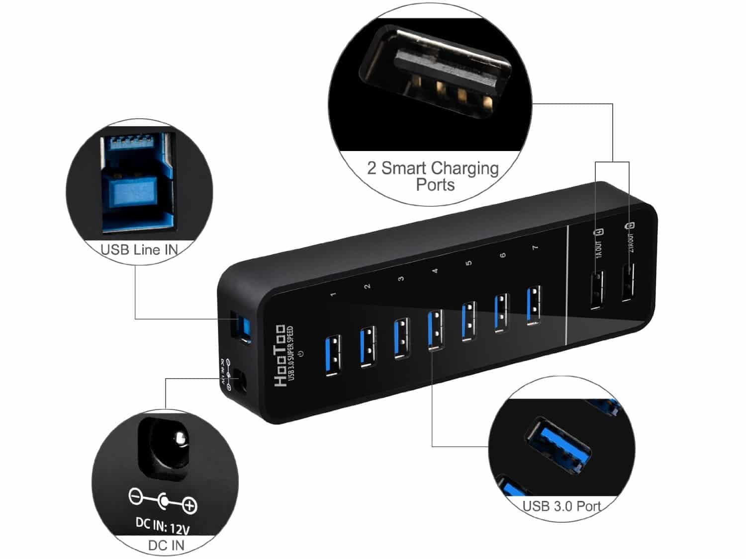 computer ports diagram camper light wiring hootoo 7 port usb 3 hub review reviewify