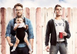 Neighbors – Review