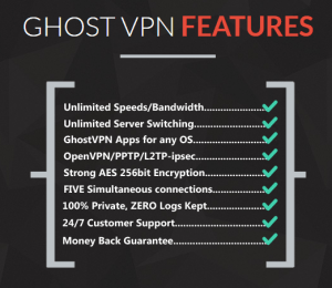 ghostvpn-review (1)