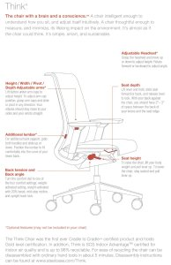 Steelcase Think Review