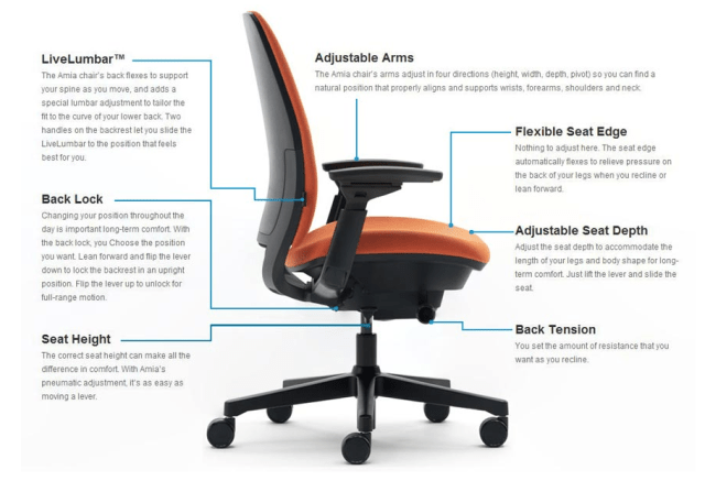 Steelcase Amia Review