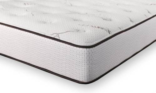 Latex Mattress Buying Guide - How to choose the Best Latex Mattress