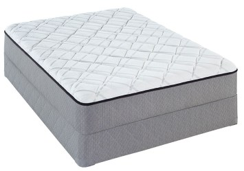 Mattress Firmness Guide - How to Choose the Right Mattress Firmness