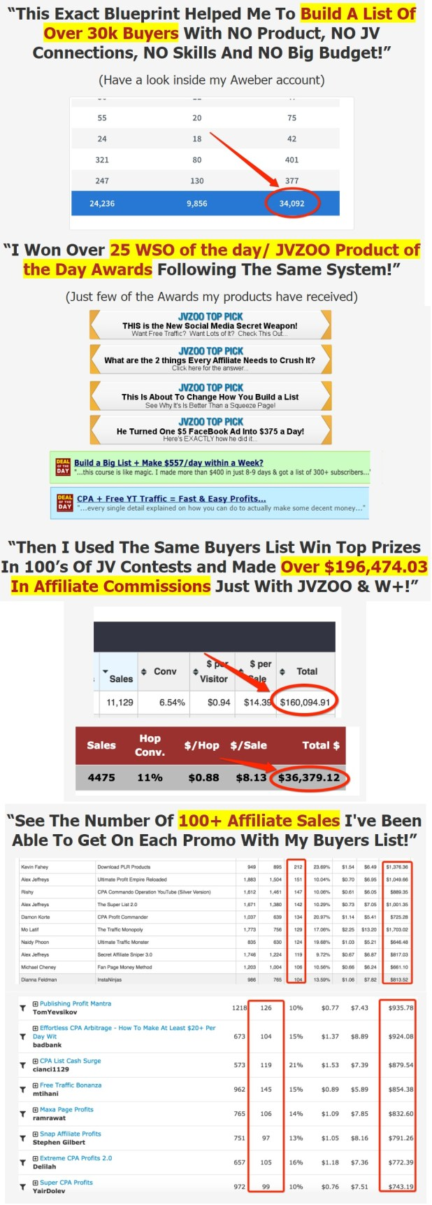 Buyers list blueprint review how i build a list of over 30k buyers buyers list blueprint review malvernweather Image collections