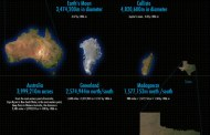 Sizing Up Our Universe [infographics]