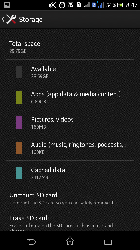 Increased the memory of my xperia c