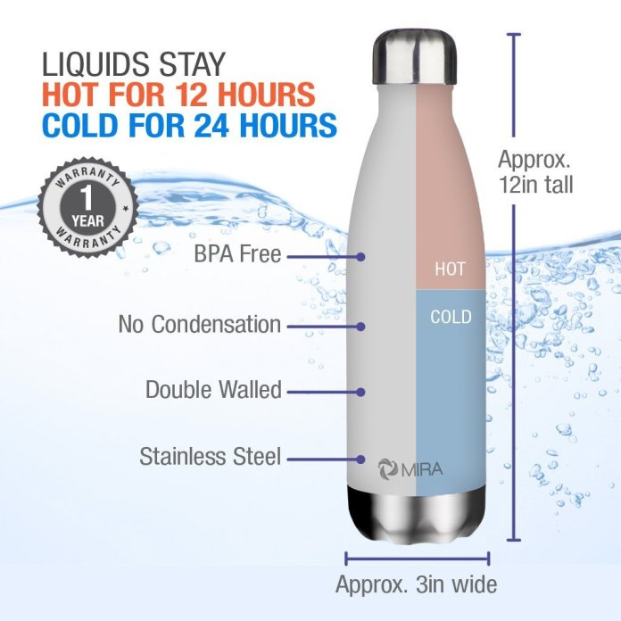 MIRA Insulated Double Wall Vacuum Stainless Steel Water Bottle Review 2