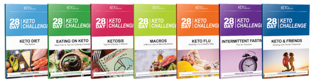 A Review Of Keto Resources. A Clear And Comprehensive Ketogenic Diet Guide.