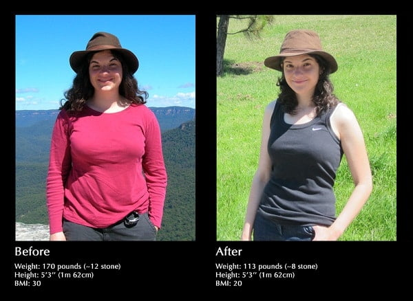 Keto Plus Diet Weight loss Results