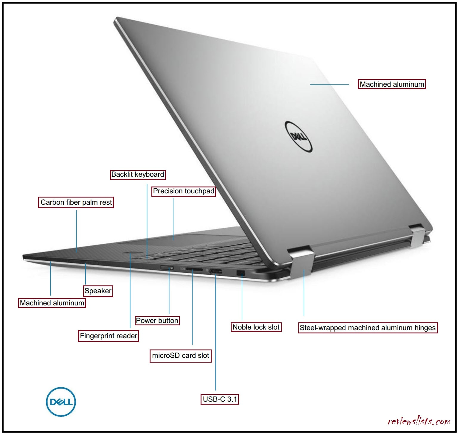 Dell XPS 15 Hackintosh Review
