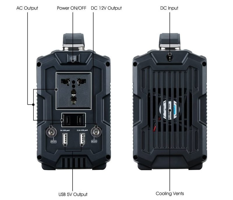 Suaoki Portable Solar Generator Powerhouse Review
