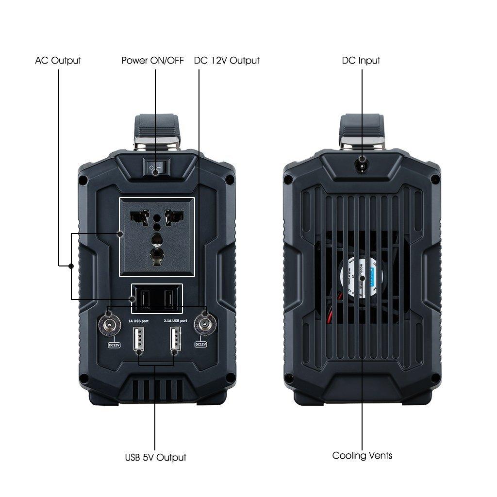 Suaoki Portable Solar Generator Powerhouse Review