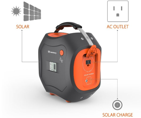 How The Jackery 500Wh PowerPro Is Recharged