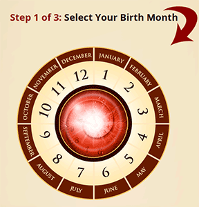 Royal Numerology - Birth Month