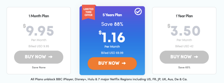 ivacy vpn discounted pricing