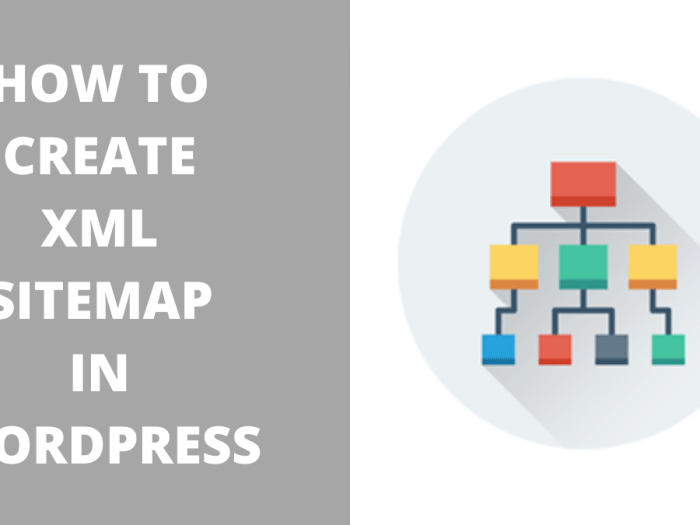 how to create xml sitemap in wordpress