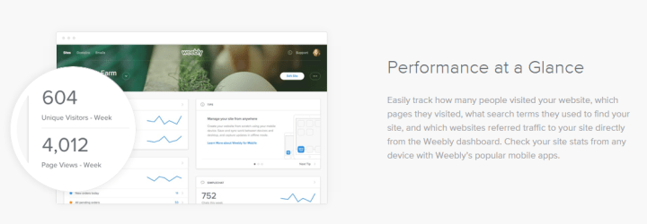 weebly-stats-for-free